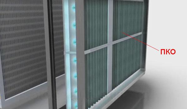 Фотокатализ и фотокаталитическое окисление