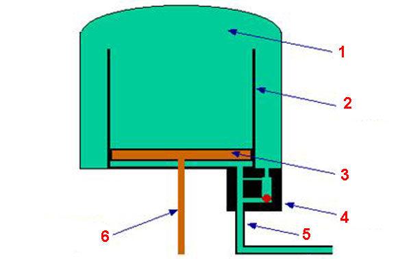 Лифт пневматический: схема тормозной системы