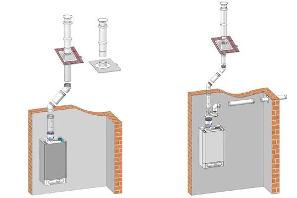 Схема вывода отработанных газов бойлера