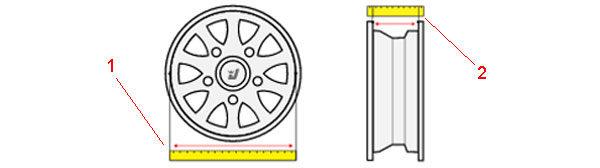 Колёса и шины автомобиля - измерение диаметра и ширины