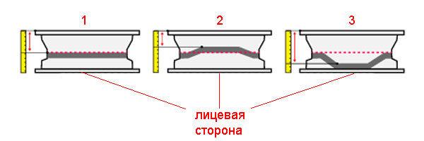 Колёса и шины автомобиля - измерение реверса