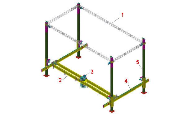 Строительная 3D печать и концепция аппаратного оснащения