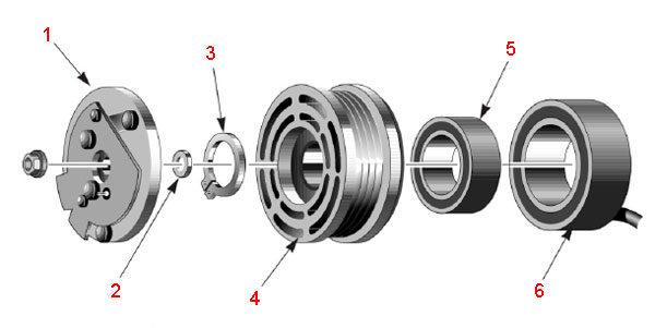 Кондиционер автомобиля и конструкция фрикциона