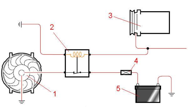 Кондиционер автомобильный и схема включения вентилятора обдува конденсатора