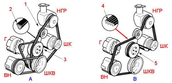Кондиционер автомобиля и схемотехника муфтовых соединений