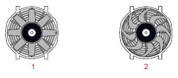 Кондиционер автомобильный - типичное исполнение вентилятора конденсатора