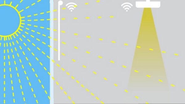 """Светодиодные светильники """"умного"""" исполнения под освещение"""