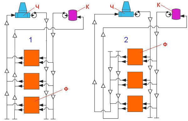 Четырёхтрубные схемы сборки фанкойлов