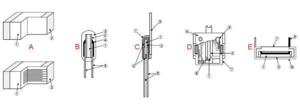 Позистор - физическое и структурное исполнение прибора