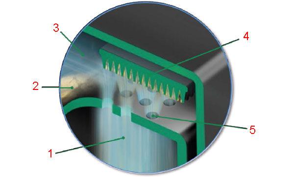 Фильтрация картерных газов - функция инерционного сепаратора