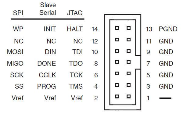 Программатор платформа USB-II и распиновка интерфейса связи с целью