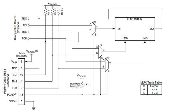 Программатор отладчик hw-usb-ii-g: схема управления через контакт PGND
