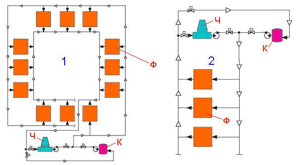 Фанкойл - схема двухтрубной конфигурации