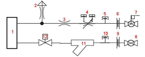 Схема обвязки узла управления циркуляции воды на теплообменнике фанкойла