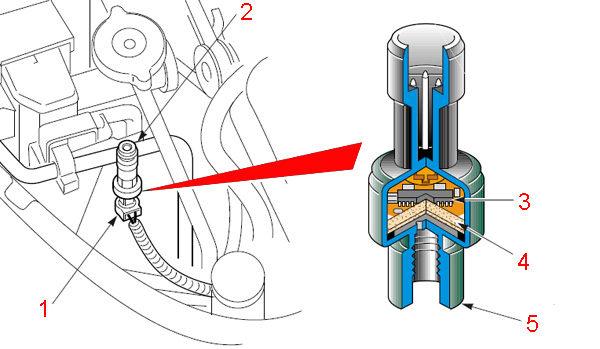Трансдуктор - датчик автомобильного кондиционера