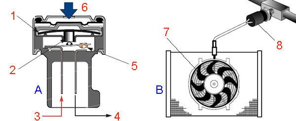 Защитные датчики давления автокондиционера