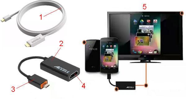 Подключение смартфона к телевизору - аксессуары и схема соединений