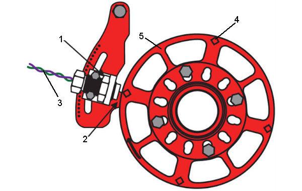 Система зажигания автомобиля - исполнение типа Crank Triggers