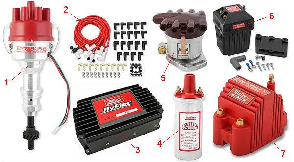 Система зажигания автомобиля - набор компонентов современного авто