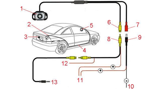 Зеркало заднего вида с камерой - схема подключения