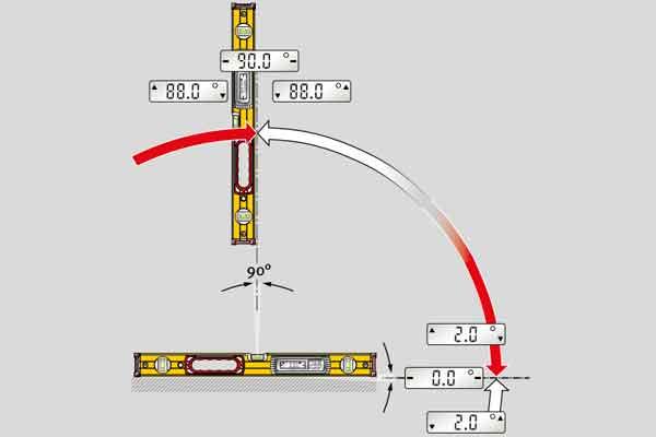 Цифровой строительный уровень - визуальное определение уровня