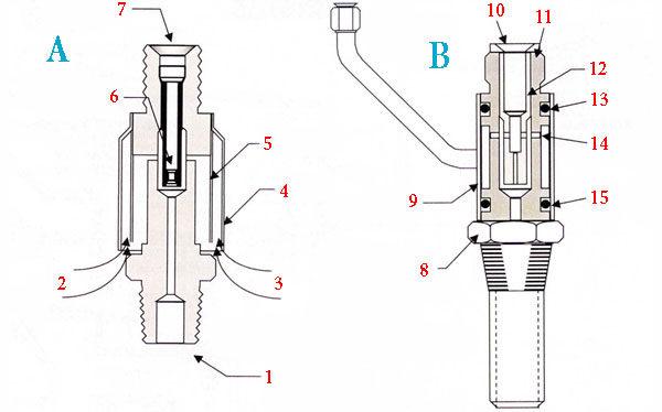 Топливопроводы и конструкции топливных форсунок