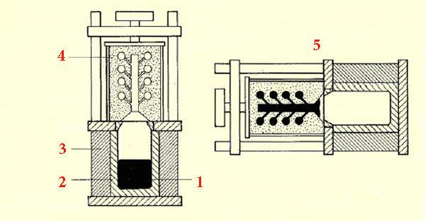 Точное литьё по выплавляемым моделям - схема отливки