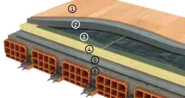 Углеродное нагревательное полотно - послойная конфигурация 1
