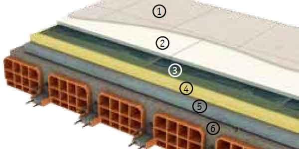Углеродное нагревательное полотно - послойная конфигурация 2