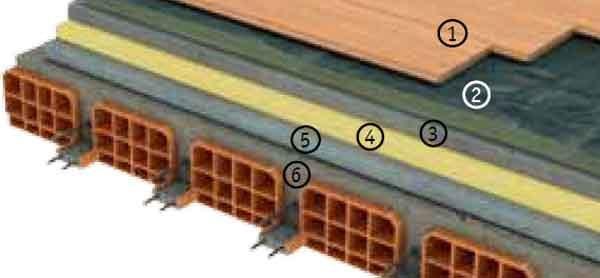 Углеродное нагревательное полотно - послойная конфигурация 3