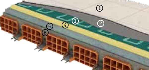 Углеродное нагревательное полотно - послойная конфигурация 4