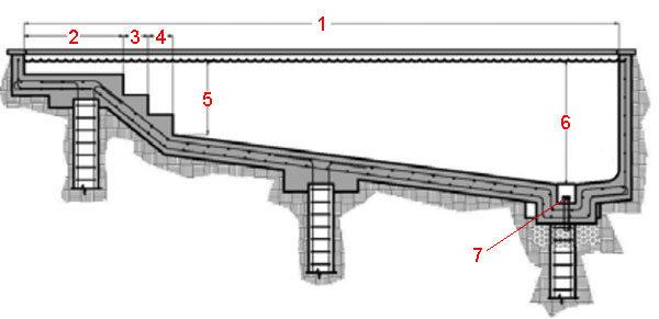 Бассейн индивидуальный - возможная планировка сооружения