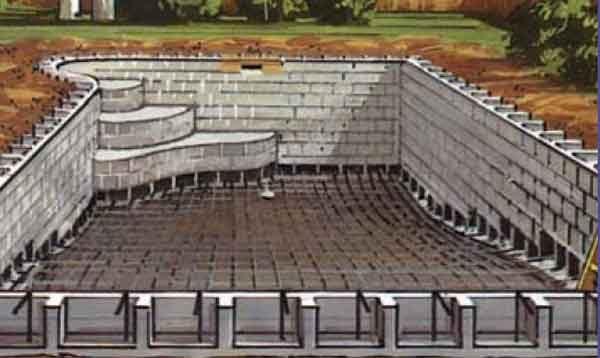 Плавательный бассейн на блоках Бессера - устройство уклона донной области лагуны
