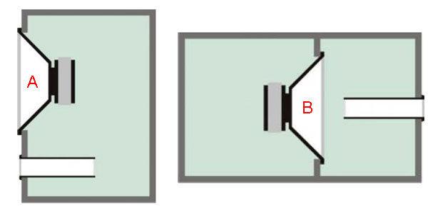 Сабвуфер - технологические решения по устройству конструкций