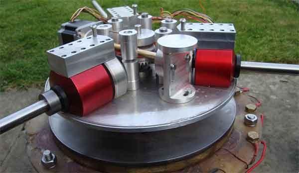 Тормоз ветрогенератора - модуль активного контроля шага лопасти
