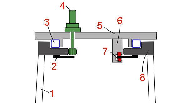 Тормоза ветрогенератора - схема тормозной системы ветряной турбины