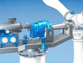 Тормоз ветрогенератора: варианты конструкций тормозных систем ветряных турбин