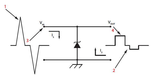 Супрессорный диод - демонстрационная схема защиты прибором TVS