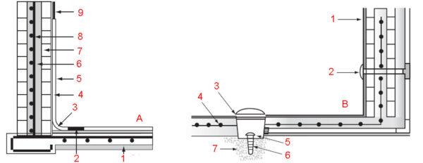 Плавательный бассейн инструкция по структурным элементам конструкции