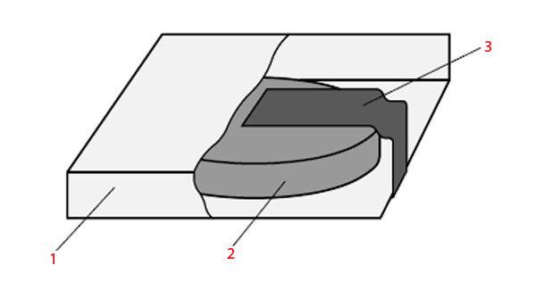 Варисторы SIOV - исполнение под монтаж электроники SMD