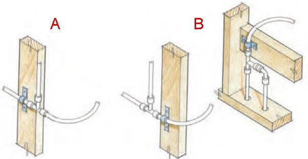 Сантехнические трубы PEX рекомендации закрепления трубопроводов
