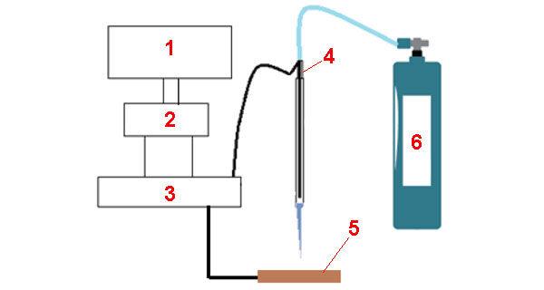Плазменная горелка своими руками - структурная схема