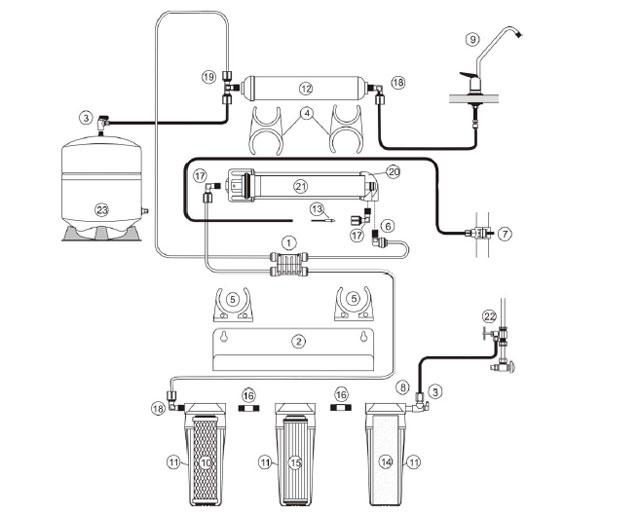 Сантехническая система Генезис устройство схема