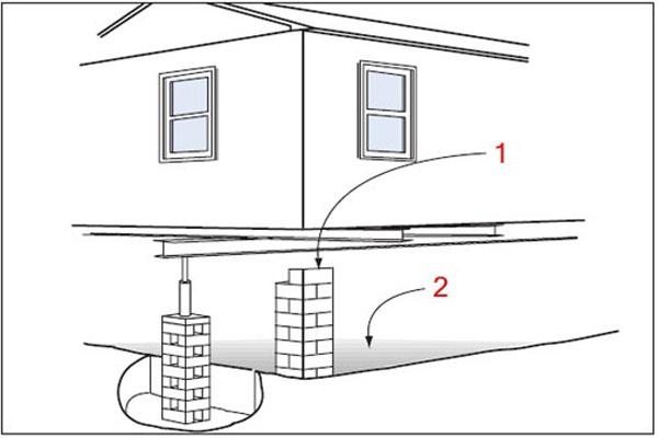 Поднять дом домкратами и нарастить фундамент